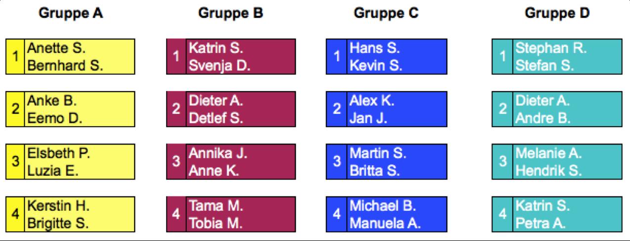 Federballturnier - Gruppeneinteilung der Vorrunde